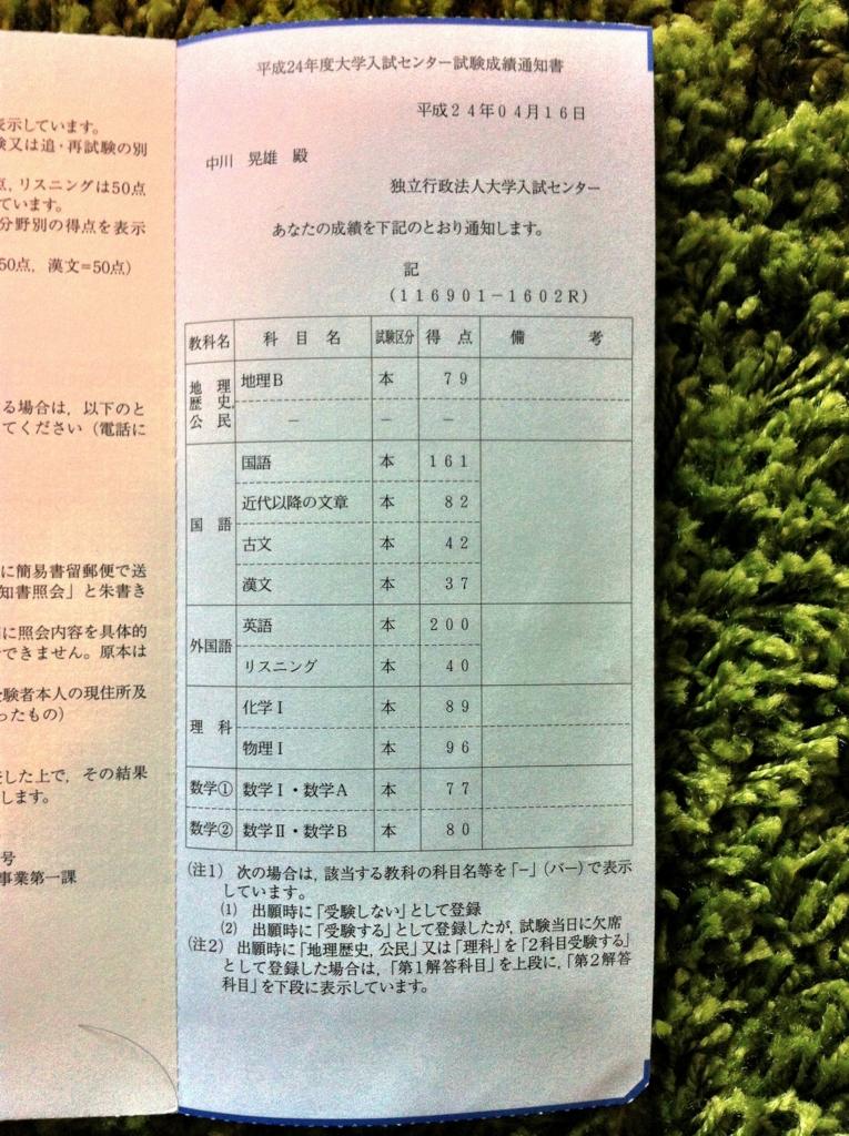 【受験生へ】僕がセンター英語で200点満点を取った勉強法