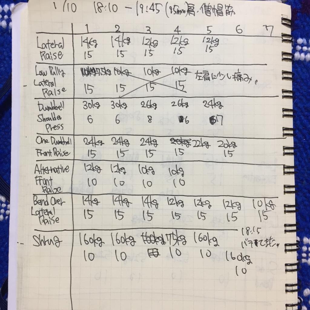 【筋トレ日記】シュラッグの自己記録更新!175kg。