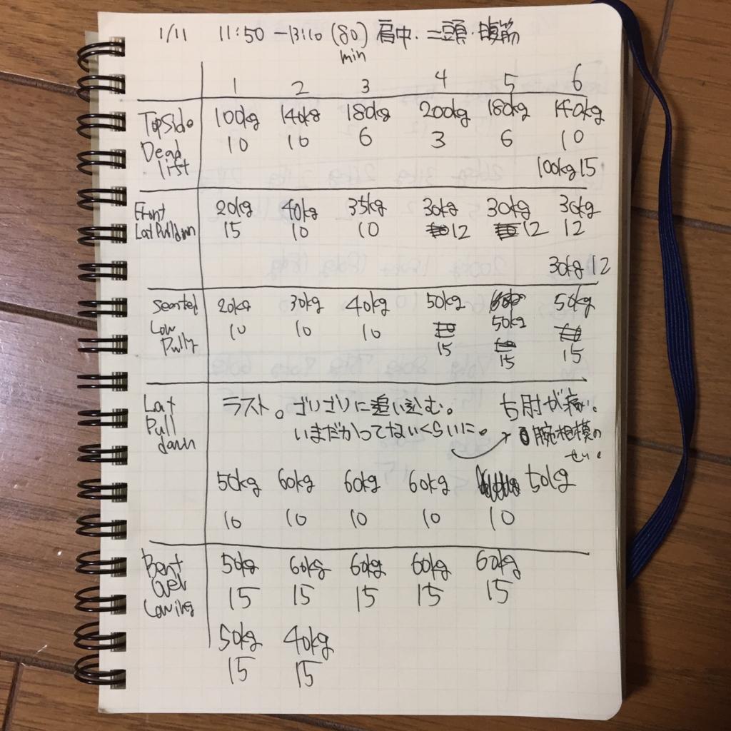 【筋トレ日記】ハーフデッドリフト自己記録更新