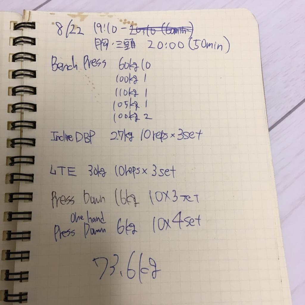 【筋トレ日記】ベンチプレス110kg!