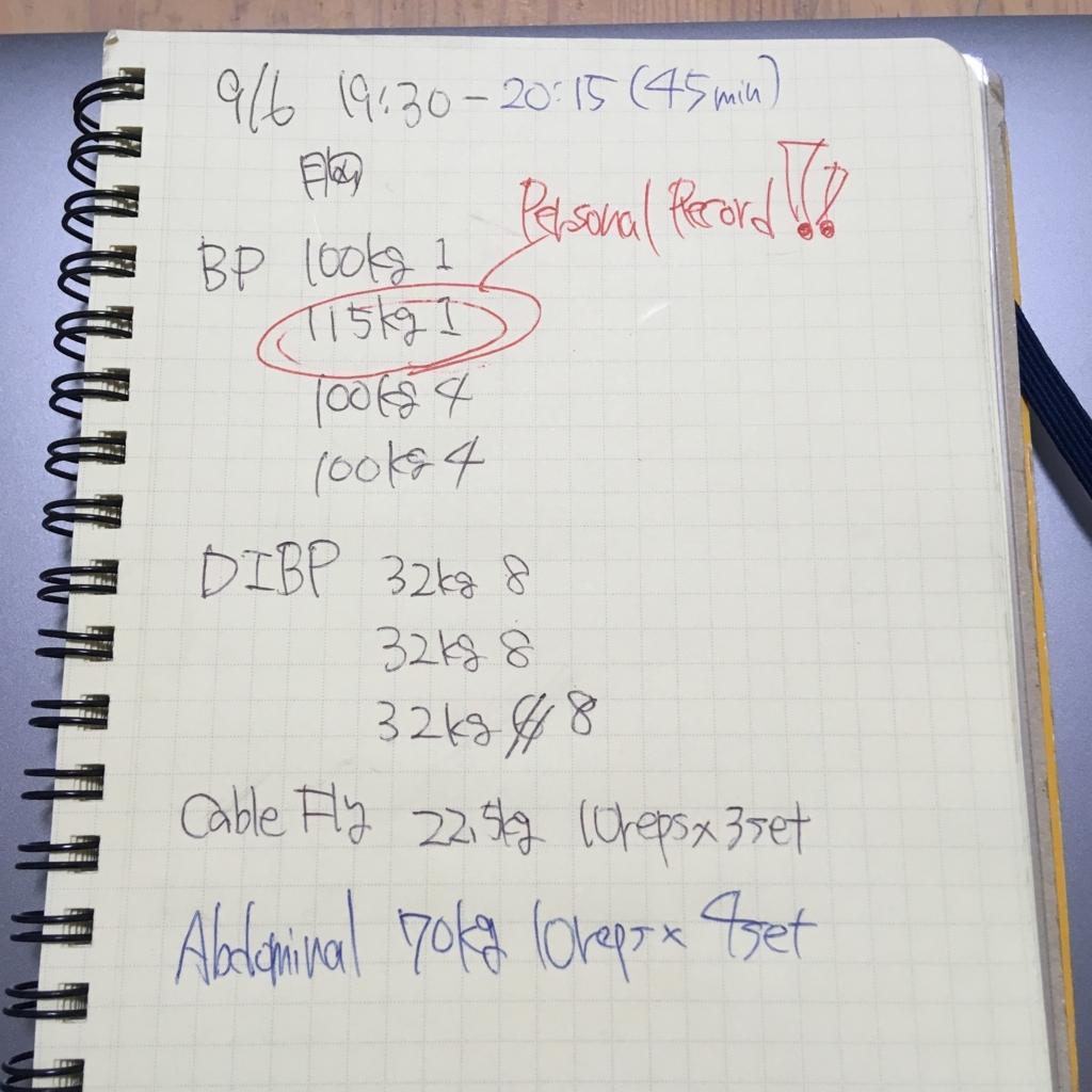 【DAY523】ベンチプレス115kg